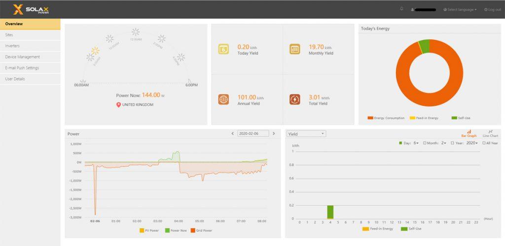 SolaX Cloud Overview page (Image: T. Larkum)