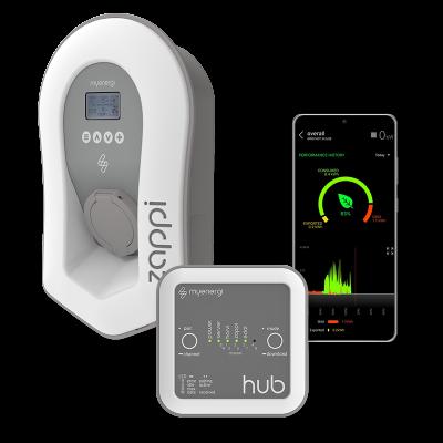 The myenergi combo - Zappi, Hub and App (Image: myenergi.com)